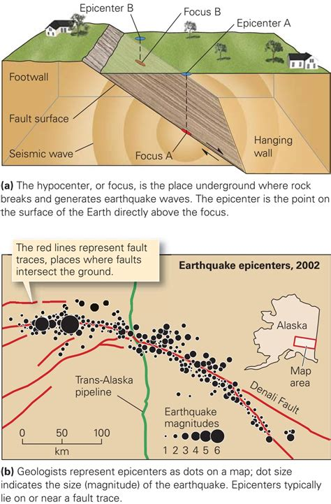 earthquake reason what causes earthquakes learning geology