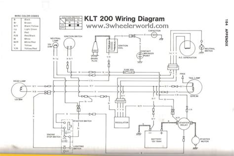 automatic 4 wheeler wiring diagram wiring diagram with