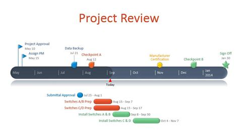 Timeline Add In For Powerpoint Powerpoint Timeline Add In New Powerpoint Add In