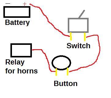 wiring a switch question blazer forum chevy