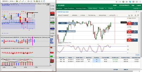 live futures trading room smileydot us binary options live trading room smileydot us