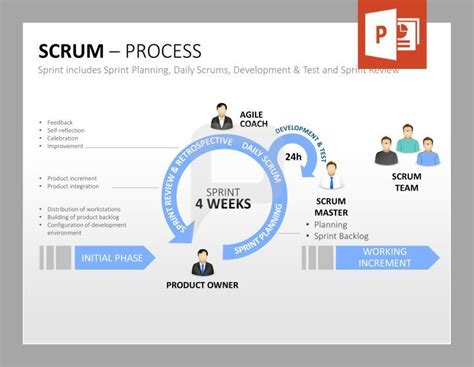 68 best images about scrum powerpoint templates on