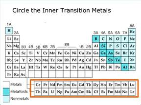 Where Are Transition Metals On The Periodic Table Chapter 6 The Periodic Table Ppt Video Online Download