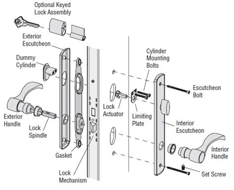 andersen exploded lock trim hardware door and