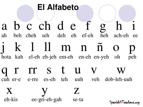 printable alphabet in spanish brogersartintegration licensed for non commercial use