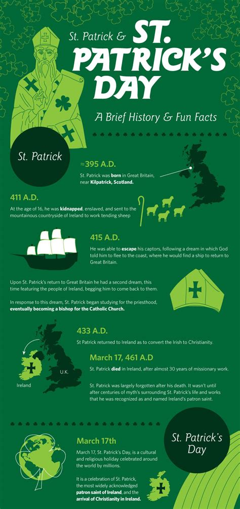 s day information 15 facts about s day