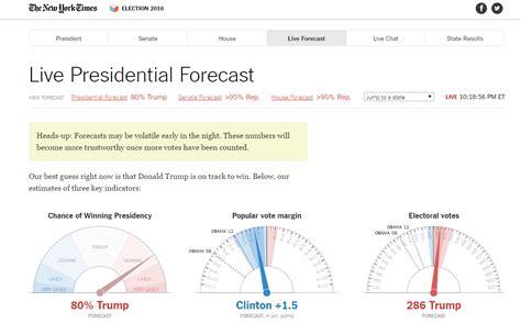 presidential election 2016 radar online trump wins donald trump wins 2016 presidential election