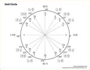 8 trig circle chartreference letters words reference