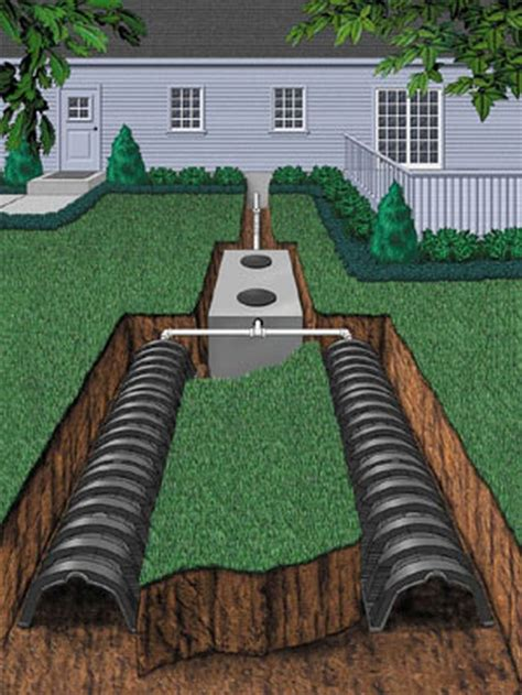 How Much To Build A House In Michigan by How To Install A Septic Tank And Field Line Sewer System