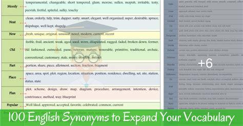 organize synonym synonym of organized popflyboys