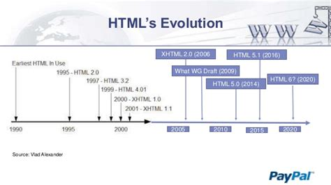 format date xslt 2 0 exle perspectives on the evolution of html