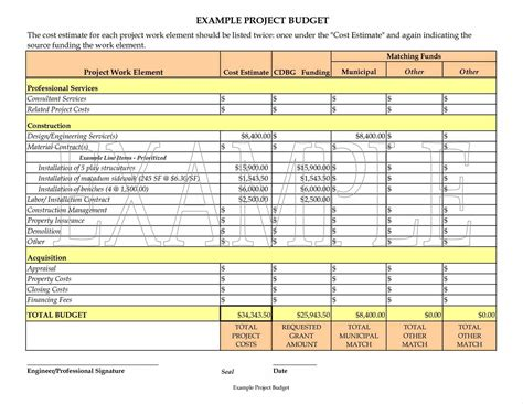 Project Management Budget Spreadsheet Exle Of Project Budget Plan Template Excel