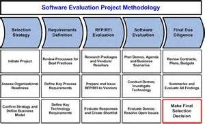 software vendor selection criteria template technology assessment erp software evaluation and selection