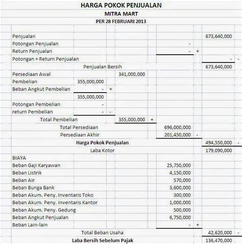 jurnal layout perusahaan contoh laporan harga pokok penjualan perusahaan dagang