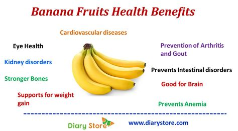Banana Medicinal And Cosmetic Value by Banana Fruit Health Benefits Nutritional Facts Amazing