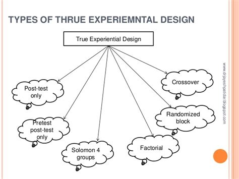 experimental design job pretty experimental design diagram template contemporary