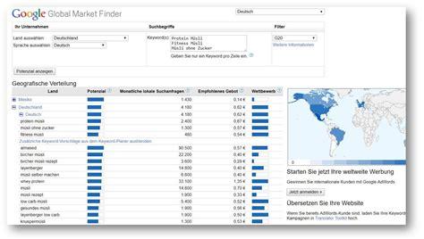 Global Finder Die Besten Kostenlosen Adwords Keyword Tools Und Helfer