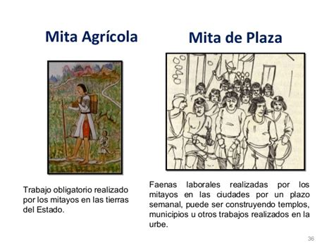 el mitã n edition books diapositivas virreinato peru