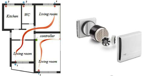 Kitchen Exhaust Heat Recovery Scheme Of A Decentralized Mechanical Air Intake And