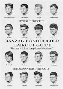 haircuts for numbers the williambanzai7 blog official bondholder haircut guide