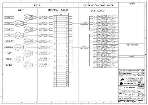 instrument loop diagram software loop wiring diagram instrumentation pdf efcaviation