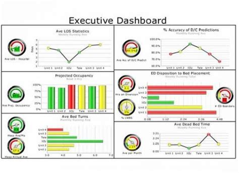 sales key performance indicators template key performance indicators hubpages