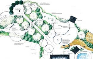 forest nursery layout plan design forested
