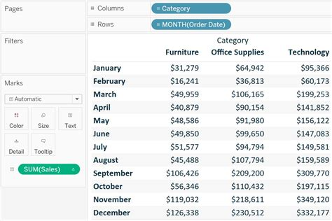 Tableau Table Calculations tableau fundamentals an introduction to table calculations