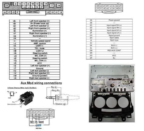 mazda 3 aux input wiring diagram php mazda wiring