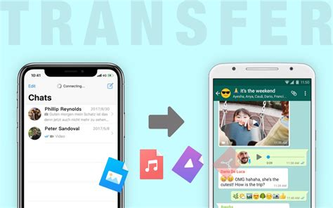 transfer whatsapp from iphone to android