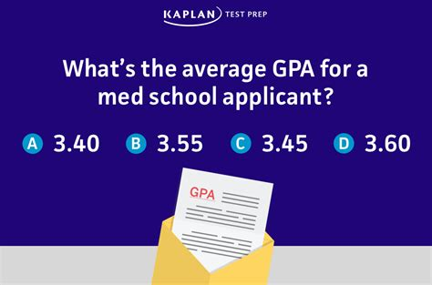 Mba Score Count For Med School by Med School Admission By The Numbers Kaplan Test Prep