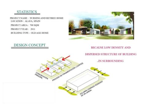 old age home design concepts the gallery for gt old age home plans