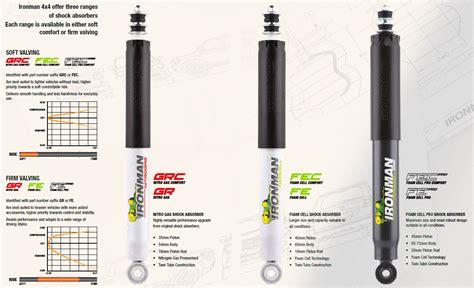 suspensi shock breaker foam cell mercedes suspension house shock absorbers ironman 4x4