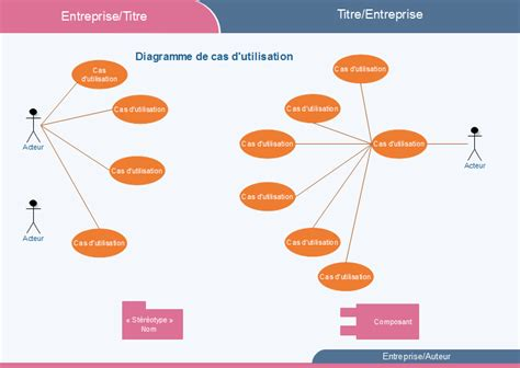 exemple de diagramme de cas d utilisation uml pdf logiciel diagramme uml exemples mod 232 les connaissances