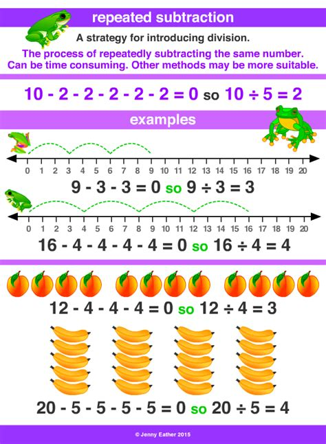 free printable division as repeated subtraction worksheets division as repeated subtraction worksheet worksheets for