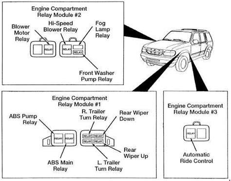 ford explorer unun   fuse box diagram carknowledge