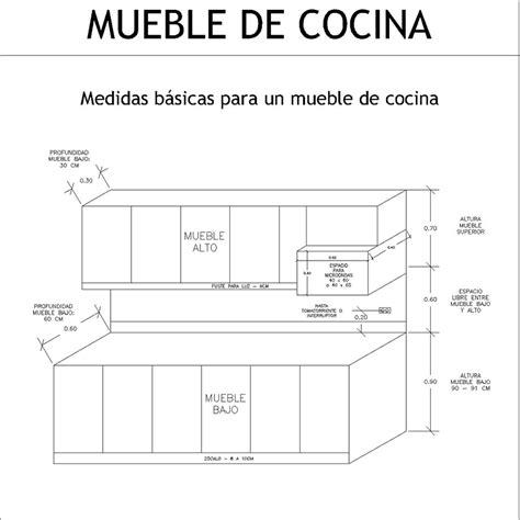 mesas de cocina medidas medidas arquitect 243 nicas y de arquitectura medidas de un