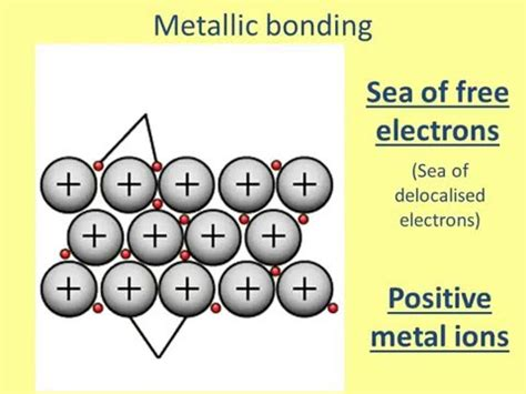 why do metals conduct electricity