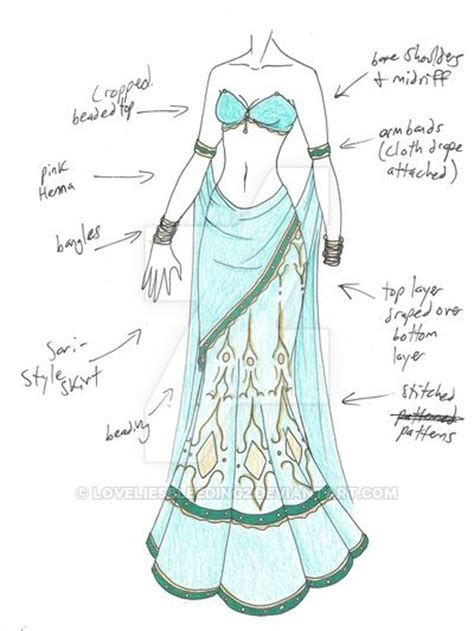 Kefir Sari Sirsak Mangga Mix note i do not allow any use of my designs for iaheva based on the styles of saris and