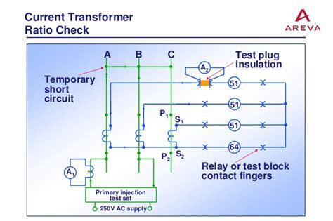 basic current transformer wiring diagram ideas