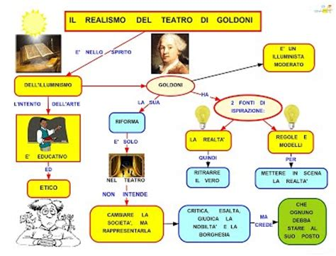 goldoni illuminismo goldoni e l illuminismo carlo goldoni
