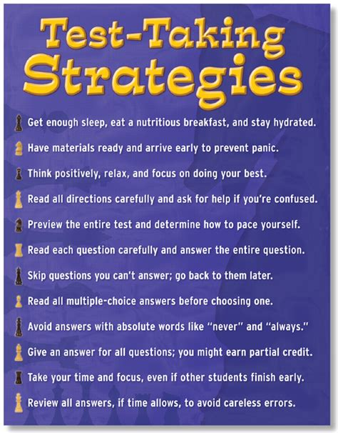reading comprehension test taking strategies image gallery test taking strategies