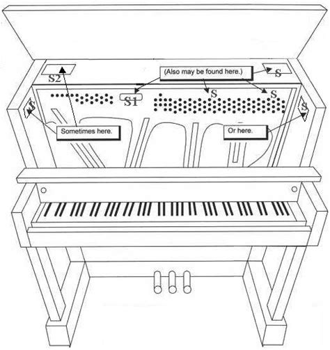 inside a piano diagram faq
