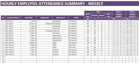 impressive hourly employee attendance summary template exle in excel with purple title