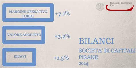 bilanci di commercio i dati di bilancio depositati presso la di