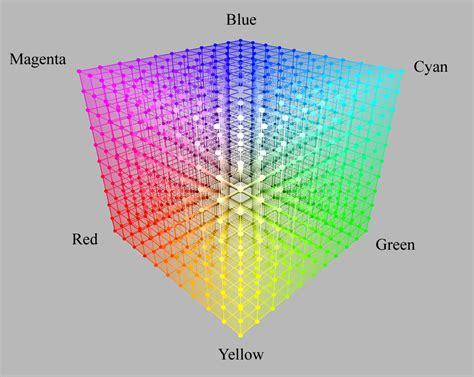 hsb color heeyeun rgb와 hsb
