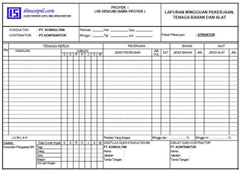Contoh Hasil Notulen Tentang Proyek Btn by Contoh Format Laporan Rapat Contoh 408