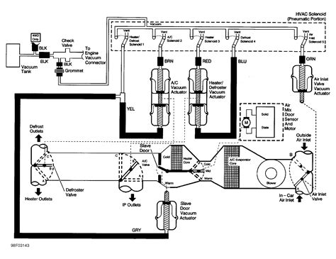 2000 gmc sonoma 4x4 vacuum diagrams html imageresizertool 2000 gmc jimmy heater vacuum diagram imageresizertool