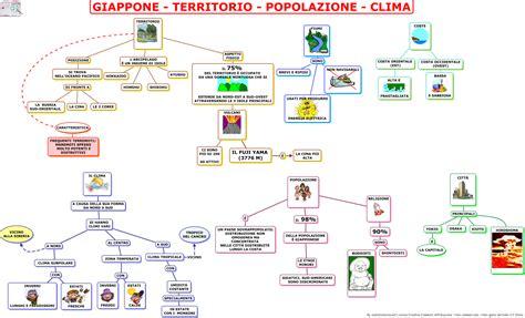 testo argomentativo sugli immigrati filodidattica 187 mappe concettuali di geografia 3