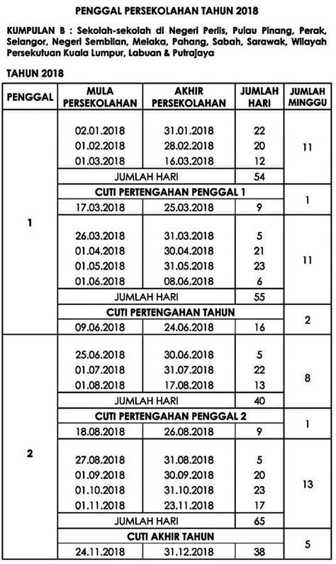Kalender 2018 Cuti Sekolah Sarawak Cuti Sekolah 2018 Kalendar Takwim Penggal Persekolahan